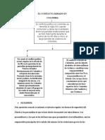 El Conflicto Armado en Colombia. _ Downloaded With Ur Browser