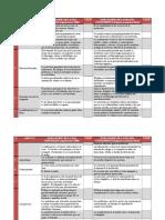 Paradigmas Organizacionales Subir