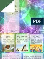 Relacion POLTICA-ARQUI