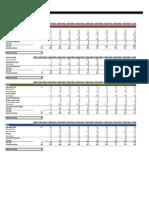 Ethiopia Case Companion Spreadsheet.xlsx