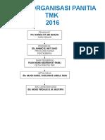 Carta Organisasi Panitia Tmk 2016