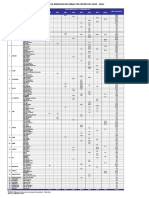 Ranking de Departamentos Por Monto de Inversion en OXI 07-09-16