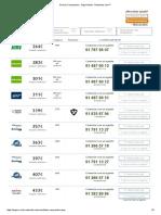 Precios Comparativa - Seguro Moto - Rastreator - MADRID