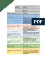 Desarrollo Tabla 1.doc