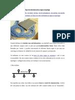 CAPITULO II SR ORTEGA Tipos de Redes Informáticas Según Su Topología