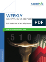 Stock Futures and Futures Tips for the Week