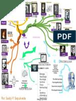 Mapa Ideas Enfoques Psicologicos