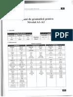Scan An Preg_PDF.pdf