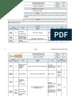 Caracterización de Procesos II