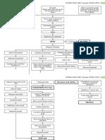 Pathway Sepsis.pdf