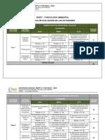 Rubrica Integrada de Evaluacion Toxicologia Ambiental 291