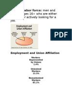 Civilian labor force.docx