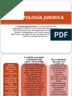 antropología jurídica esquema.pptx