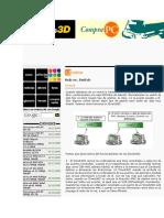 Noticias 3D - Articulo Hub Vs_ Switch3