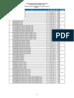 pnld_2015-colecoes_mais_distribuidas_por_componente_curricular-ensino_medio.pdf