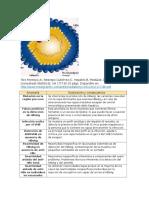 Poster errores en el diagnostico de la hepatitis B
