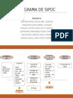 Diagrama SIPOC