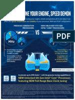 RCM1oa-Infographic_SpeedDemon_DT_6thGen_RGB.pdf