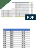 VMDM Portal Fields Final