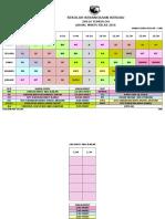 Jadual Waktu Fasa 1 2016