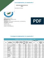 tarea 2 de tecnologia de la informacion y la comunicacion 2.docx