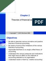 Slide bài giảng môn Lý Thuyết kế toán