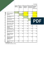 Factor Analysis 42sample