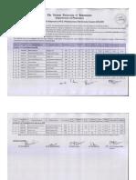 1st Merit List of Ph.D Pharmaceutics.pdf