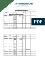 Telephone Directory 2015