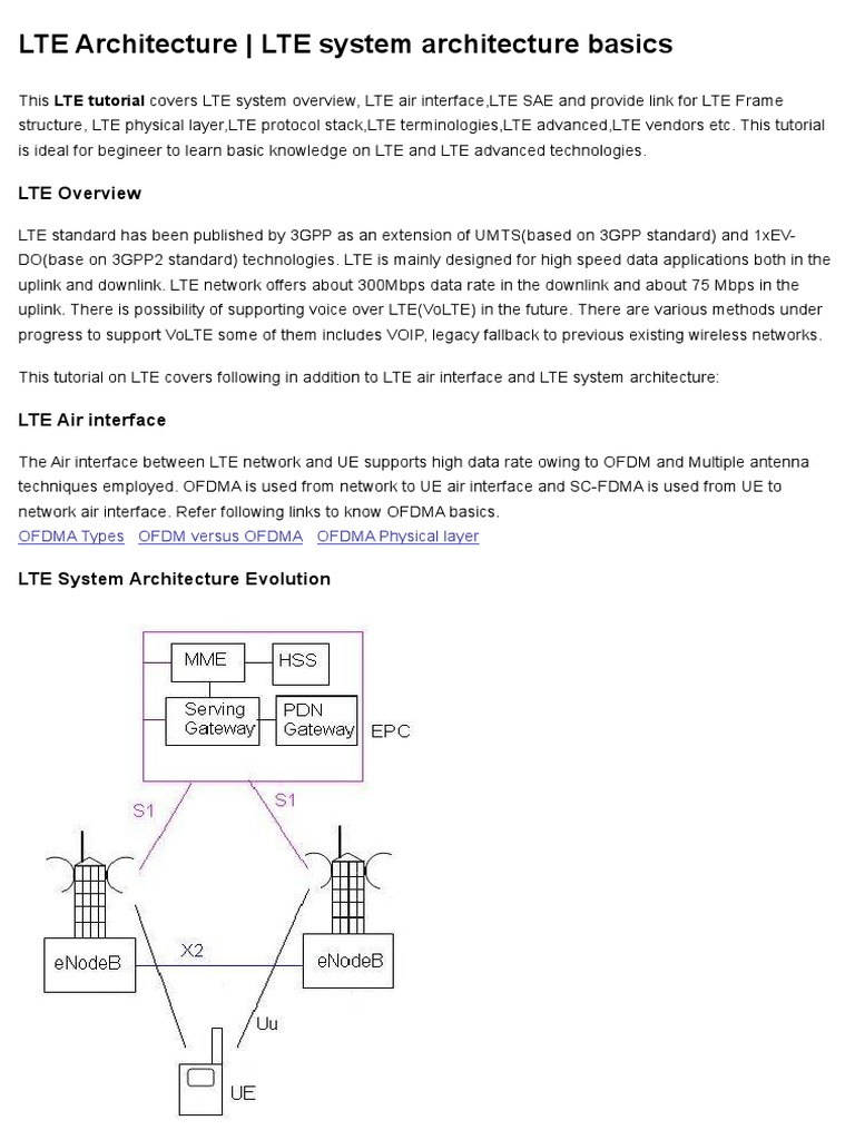 Lte architecture lte system architecture basics tutorials lte architecture lte system architecture basics tutorials high speed packet access lte telecommunication baditri Image collections