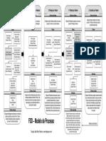 FDD Diagrama Do Processo