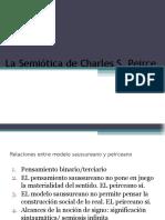 la-semitica-de-peirce-160901130419.ppt
