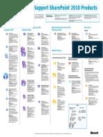 OIT2010_Model_Databases (1).pdf