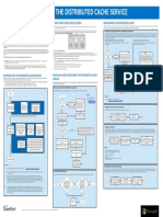 Plan-and-use-the-Distributed-Cache-service.pdf