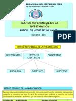 marco teórico  y hipótesis investigación 2015.pptx