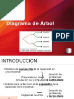 diagrama arbol