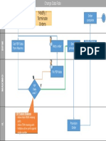 Maximo FSP Data Flow