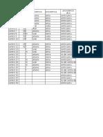 Copia de Datos de Ingreso Dengue(1)