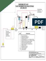 Diagrama FluJo Planta agua poTable