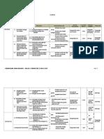 Silabus Tematik 1-2-3 Sms 1 SD Baru