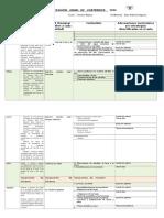 Formato Planif.anual Con Adecuación