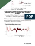 Índices de Comercio al por  Menor (ICM). Base 2010  Agosto 2016. Datos provisionales