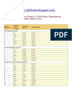 UPTU Cut Off List 2009 Noida Institute of Engg. Technology (Engineering Institute) , Greater Noida (133)