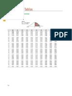 tablas distribuciones de probabilidad.pdf
