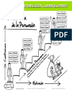 La Escalera de La Persuasion