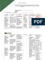 Matriz de Consistencia Del Avance Del Proyecto (1)