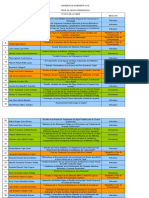Tesis y Proyectos Defendidos-civil2012