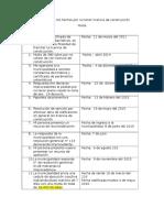 Cronología de los hechos por no tener licencia de construcción.docx