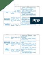 Planejamento Organização Didático.doc