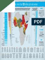 00-FMGC_infographiclow-res.pdf